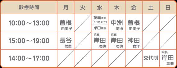 開業時間の表